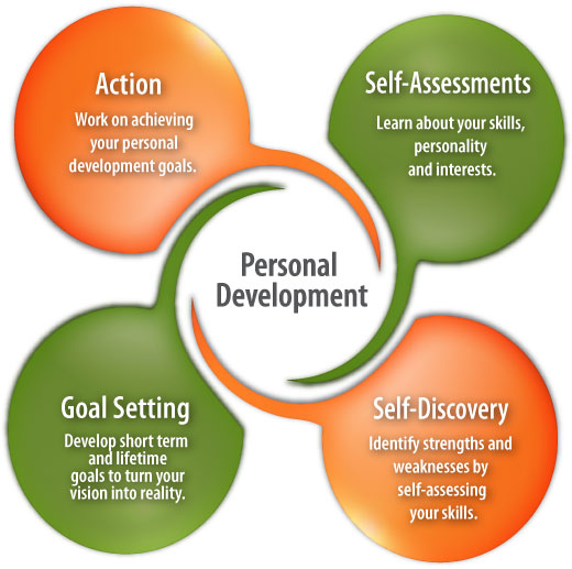 personal-development-image